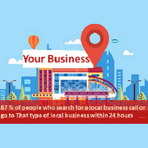 We Will Submit Your Business To 30 Local UK Seo Citation High Pr Dofollow  Sites